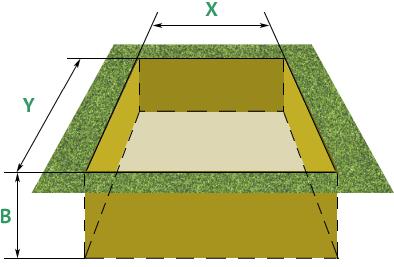 Расчет объема землянных работ
